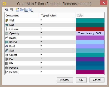 Solibri | Color Mapping in SMC v9 6